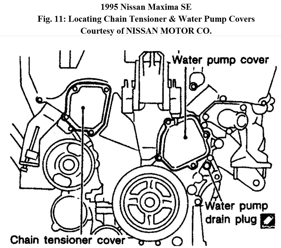 95 Nissan Maxima Engine Diagram Schematic Diagram Electronic