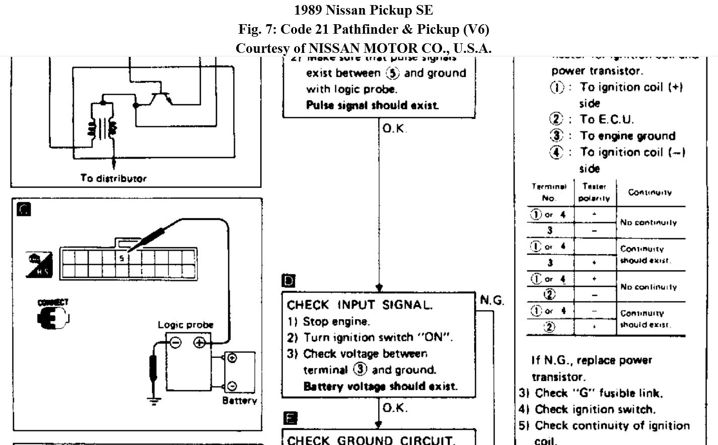 1989 Nissan Pickup Alternator Wiring Diagram : Nissan pickup ignition diagram wiring