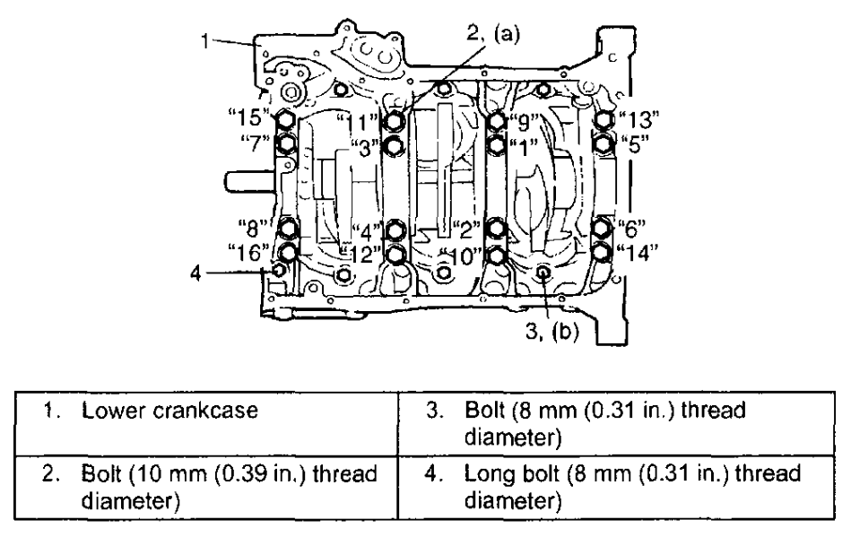 Main Bearing Bolts Torque Secuence Diagram Suzuki Xl7 2 7 2003