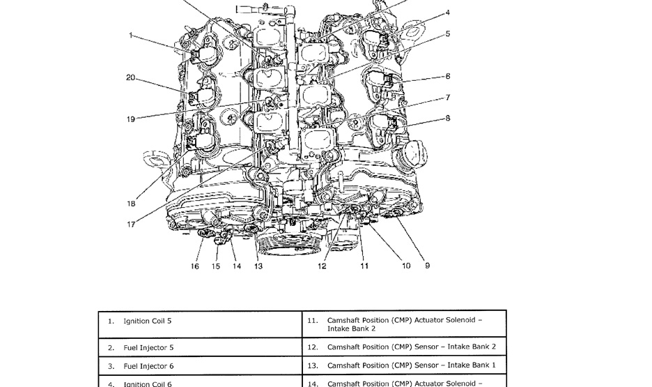 Camshaft Sensor  Need To Know Where Its Located On Engine