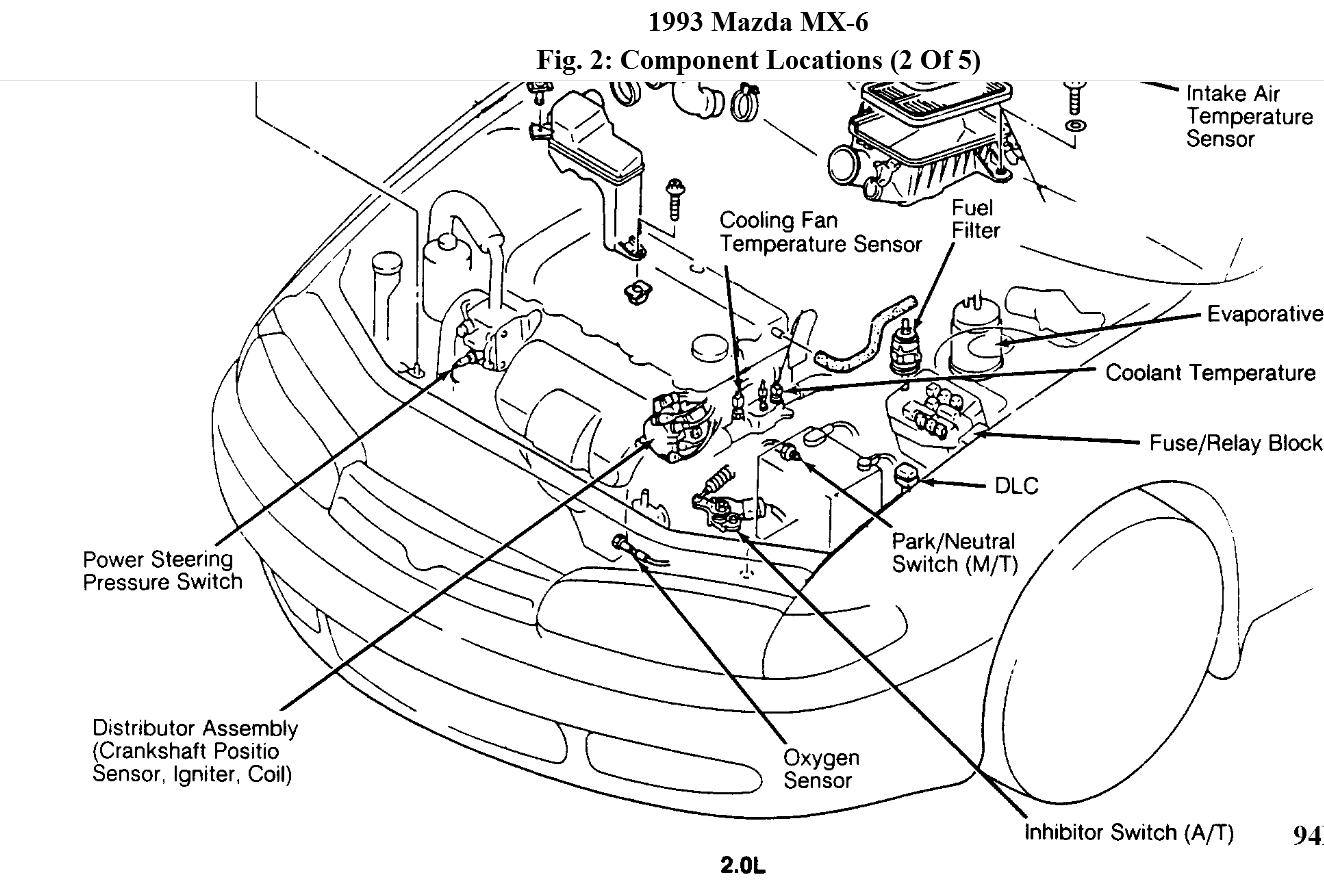 Mazda Mx6 Wiring Diagram Pdf