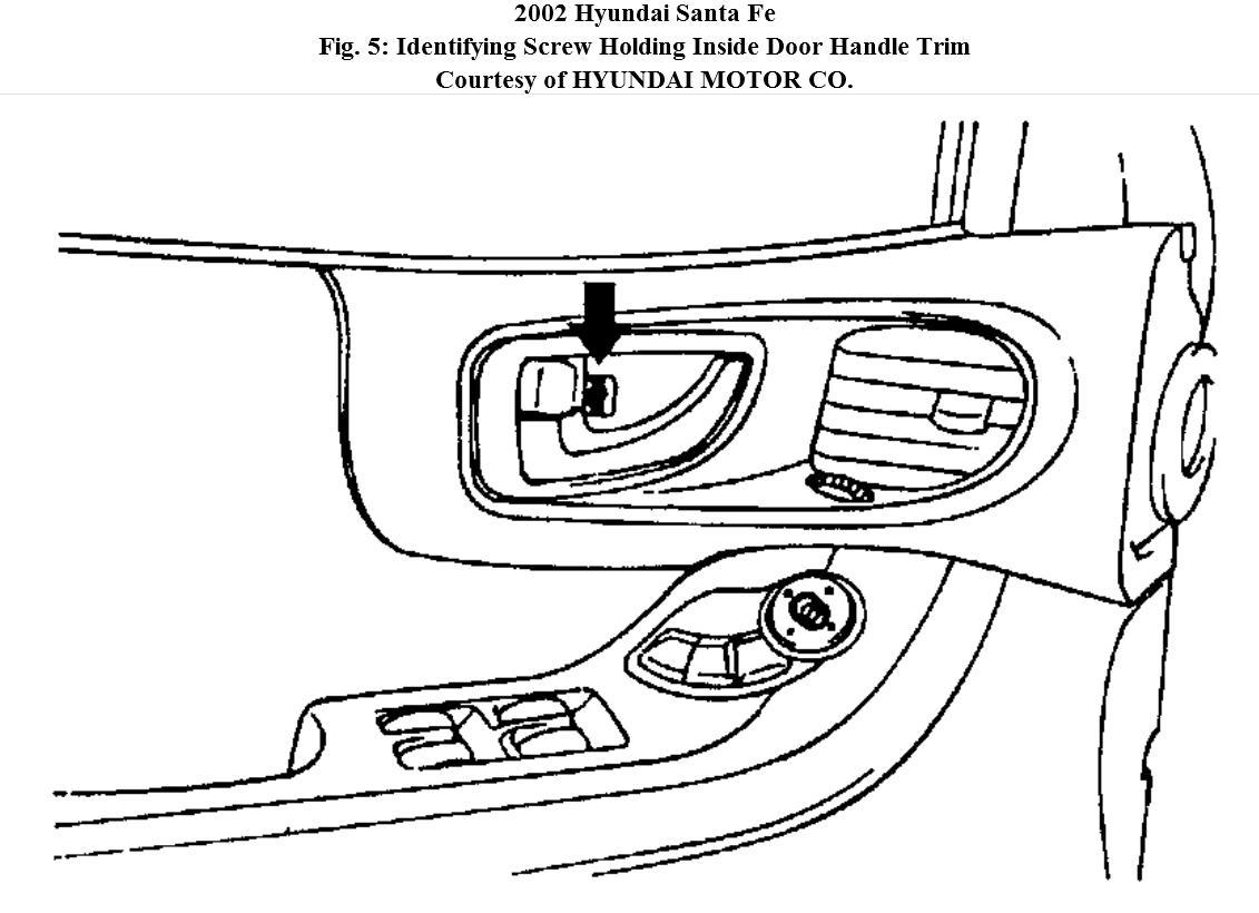 service manual  2002 hyundai santa fe blend door removal