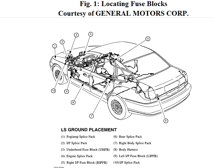Fuse Box Saturn L200 on saturn ion fuses wiring diagram