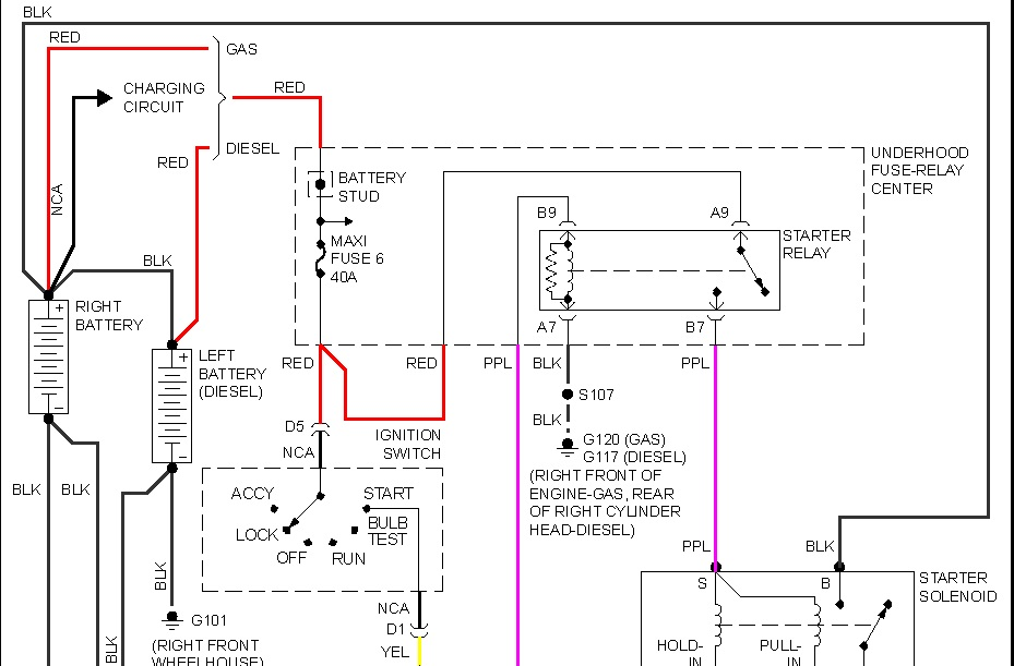 98 chevy s10 wiring diagram kes  chevy  auto wiring diagram