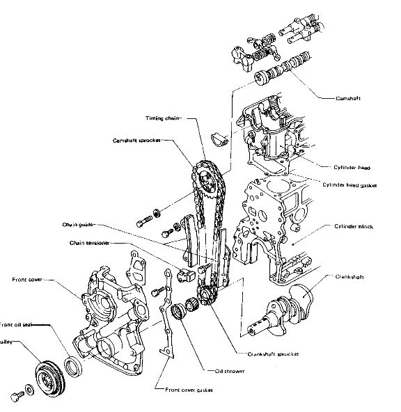 85 Nissan 300zx Fuse Diagram Engine Diagram And Wiring