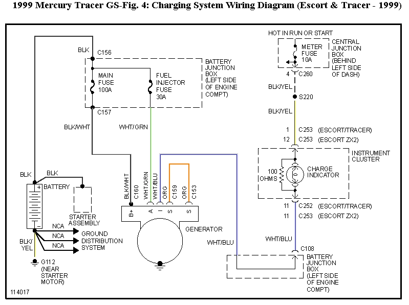 original battery i need to know what cable wires are postive and negative 1995 mercury tracer wiring diagram at soozxer.org