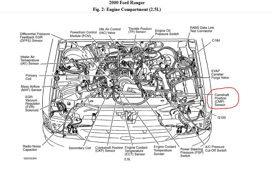 2000 Ford 5 4 Engine Diagram Ford Auto Wiring Diagram