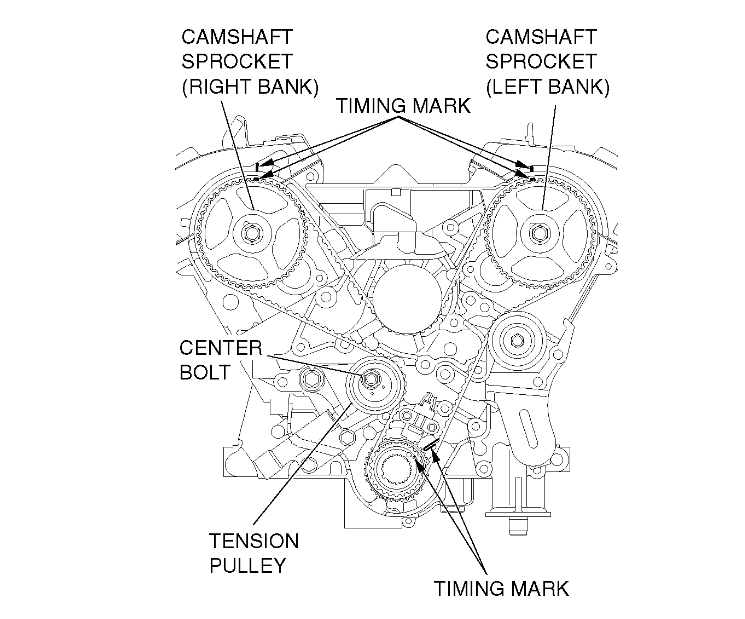 Carry Out Valve Timing On Pajero V6 Engine