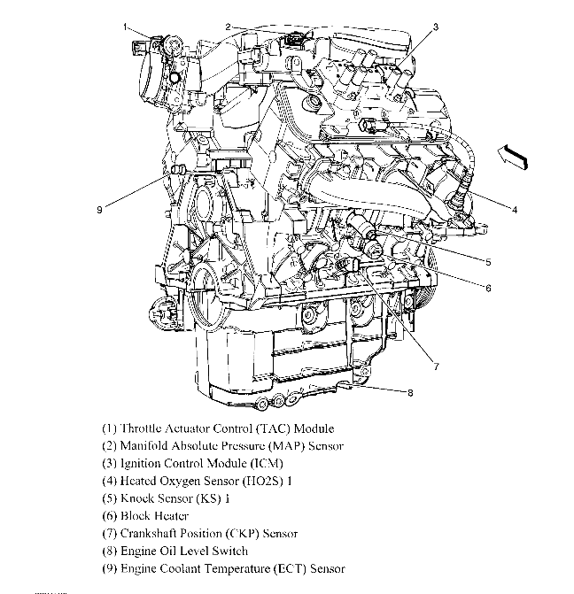 C240 Engine Diagram together with 05 Chevy Cobalt Map Sensor Location besides Coolant sensors additionally Level Switch Symbol in addition 2000 Dodge Ram Truck V10 Temperature Sensor Wiring Diagram. on bad coolant temperature sensor symptoms