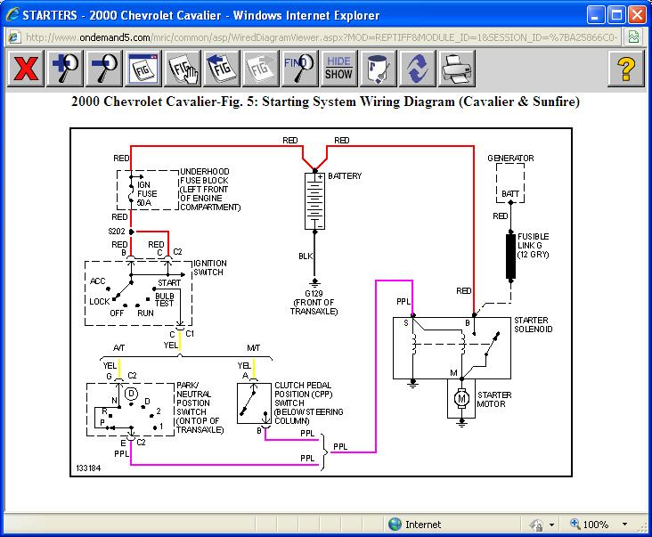 original 2000 cavalier will not start 2000 chev cavalier, 2 2l, automatic 2000 chevy cavalier starter wiring diagram at bakdesigns.co