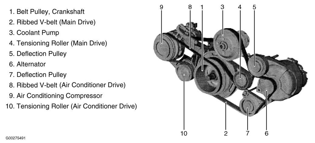 on Bmw Drive Belt Routing Diagram