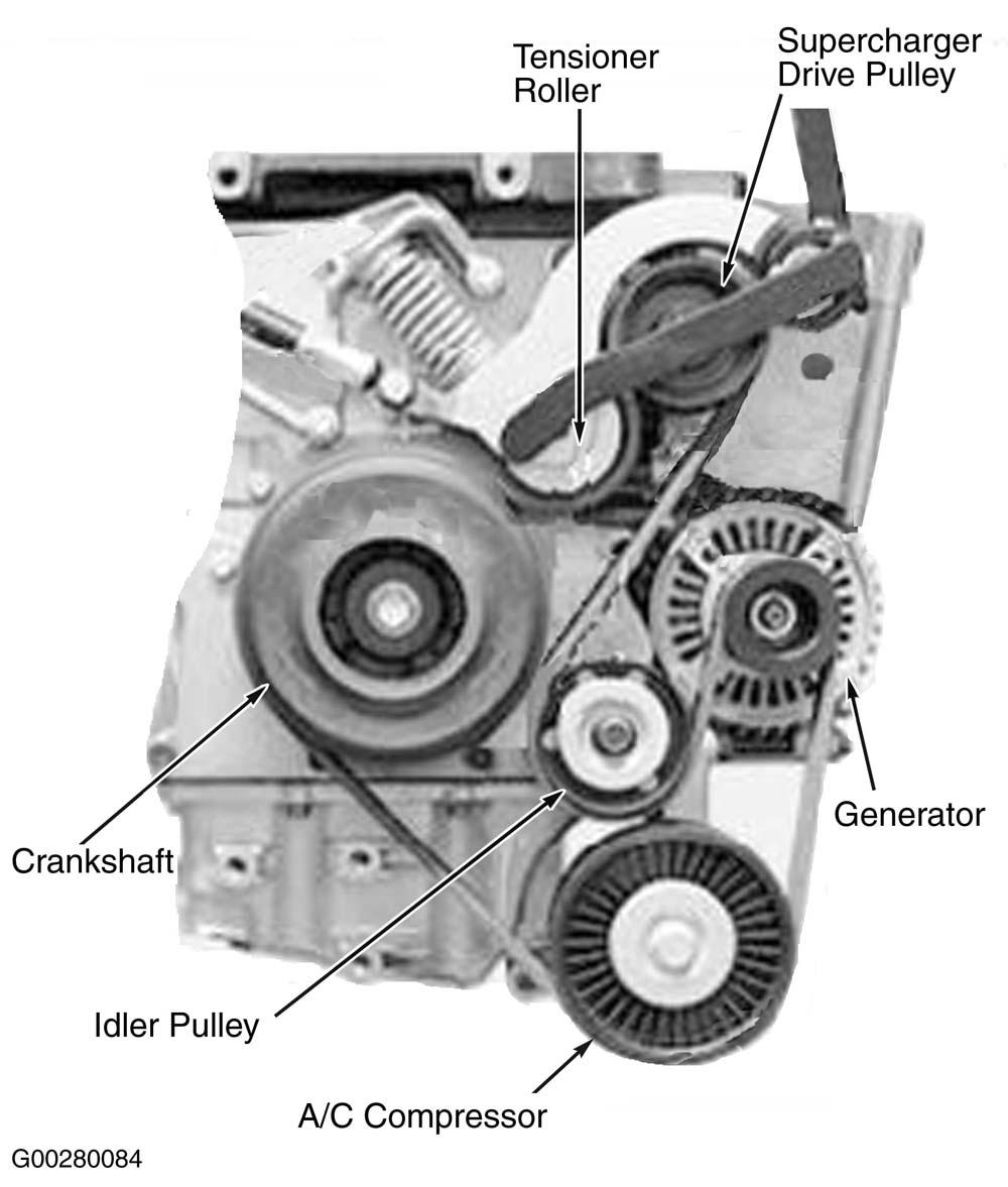 2006 Mini Cooper Engine Bay Diagram